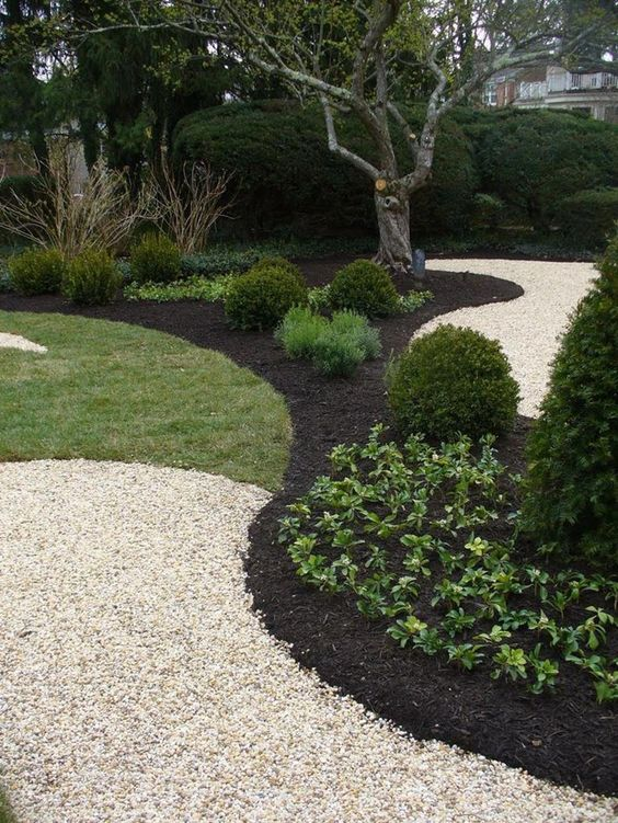 Landscaping ideas with mulch and rocks: wooded, tree-filled areas, green grass, and planting zones with mulch