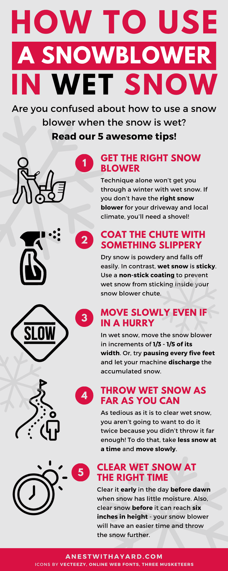 A Snowblower In Wet Snow Infographic