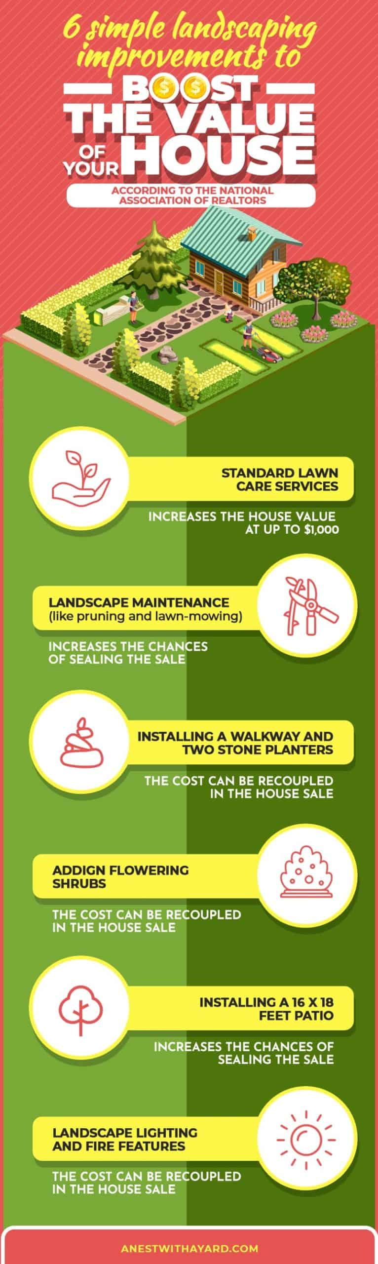 6 simple landscaping improvements  to increase curb appeal #curbAppeal #homeImprovements #landscaping #backyard