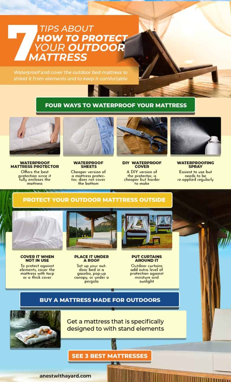 How To Waterproof A Mattress For Outdoors Best Outdoor Mattress