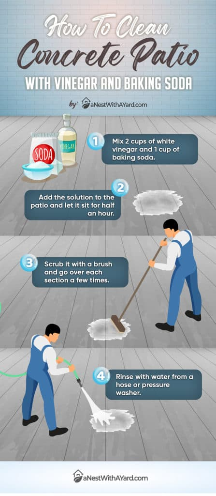 Infograph on How To Clean Concrete Patio