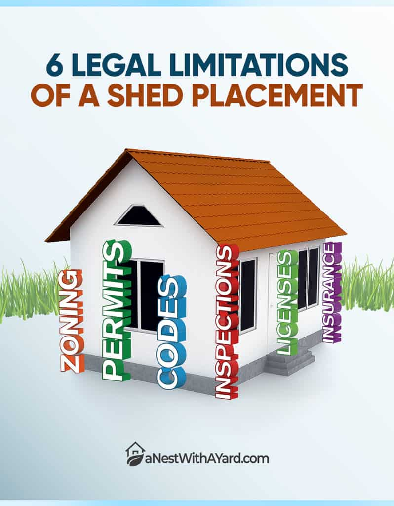 An infographic about legal limitations of a shed placement