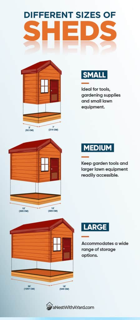 An Infograph on shed sizes and its dimensions
