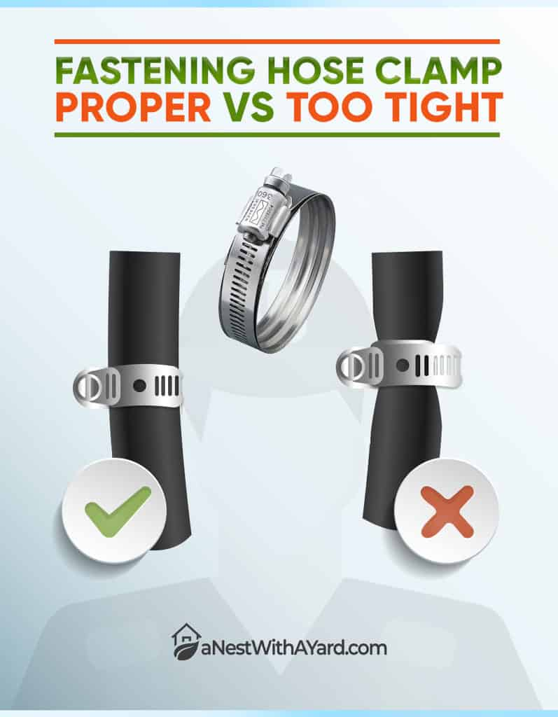 An infographic on properly fastening a hose clamp