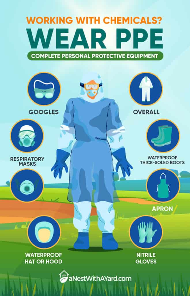 INFOGRAPHICS- Wear PPE when working with chemicals