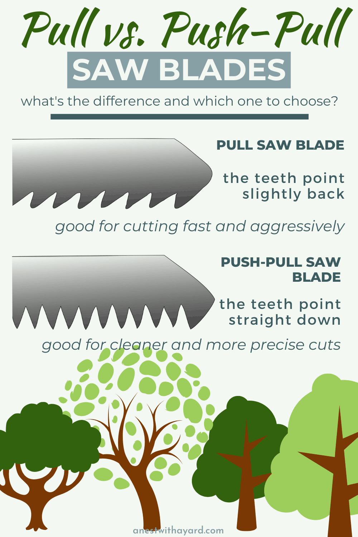 Pull vs. push-pull blade #saw #gardenTools #treePruning #treeCare #TreeRemoval #backyardLandscaping #landscaping