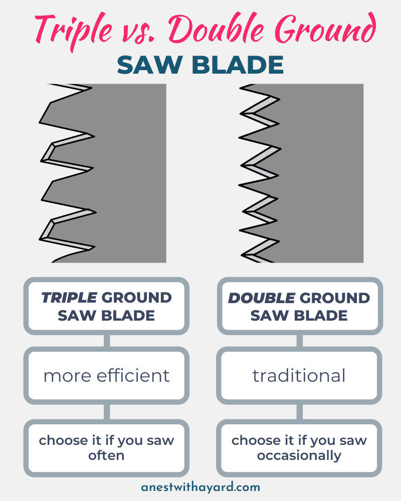 Triple vs. double ground blade #saw #gardenTools #treePruning #treeCare #TreeRemoval #backyardLandscaping #landscaping