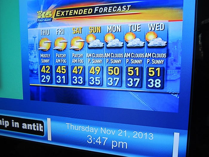 weather forecast as seen on a television