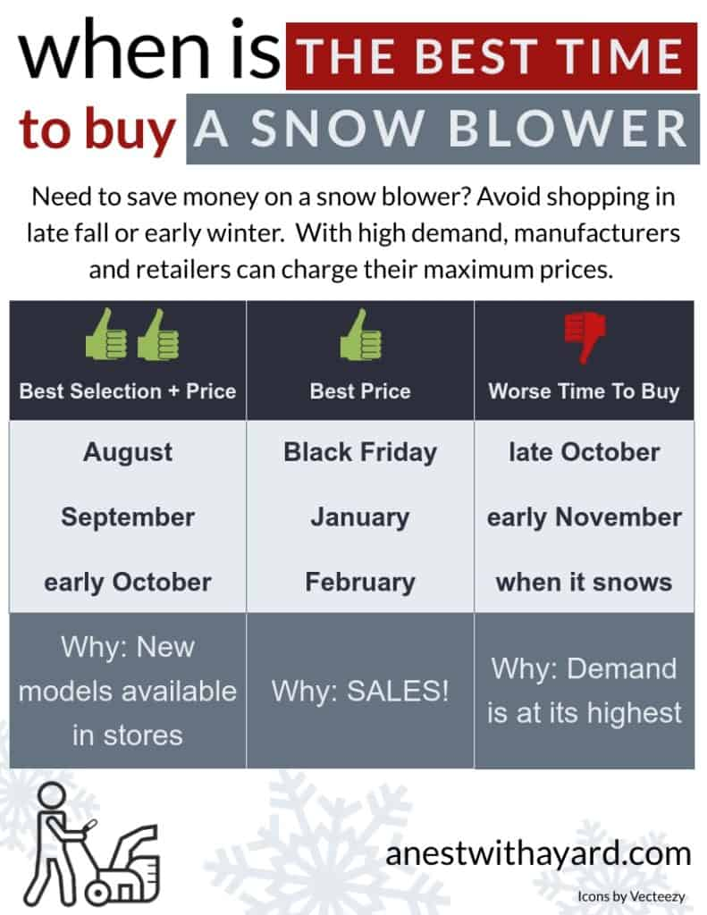 When is the best time to buy a snow blower