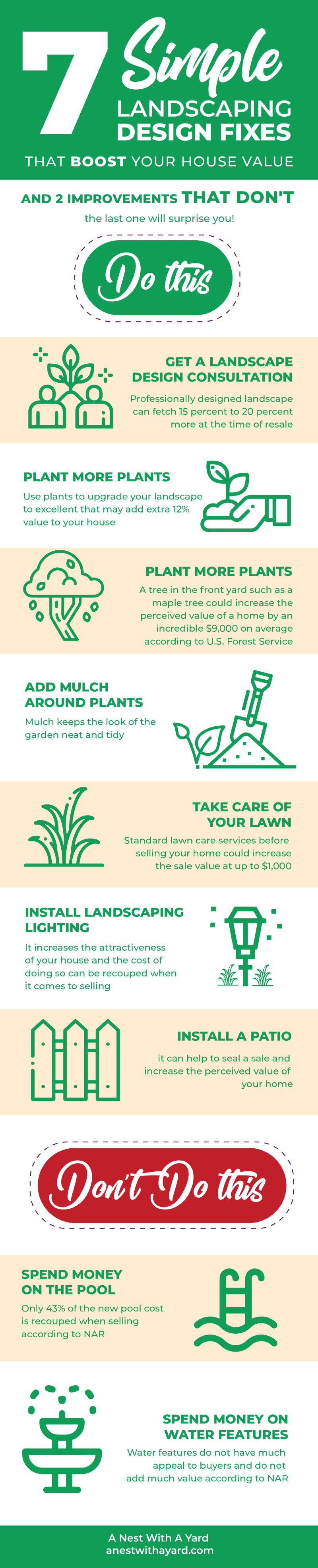 7 simple landscaping design values that boost your house value - and 2 fixes that don't #backyardLandscaping #backyardLandscapingIdeas #landscaping #cheapLandscapingIdeas #landscape #curbAppealProjects #curbAppeal