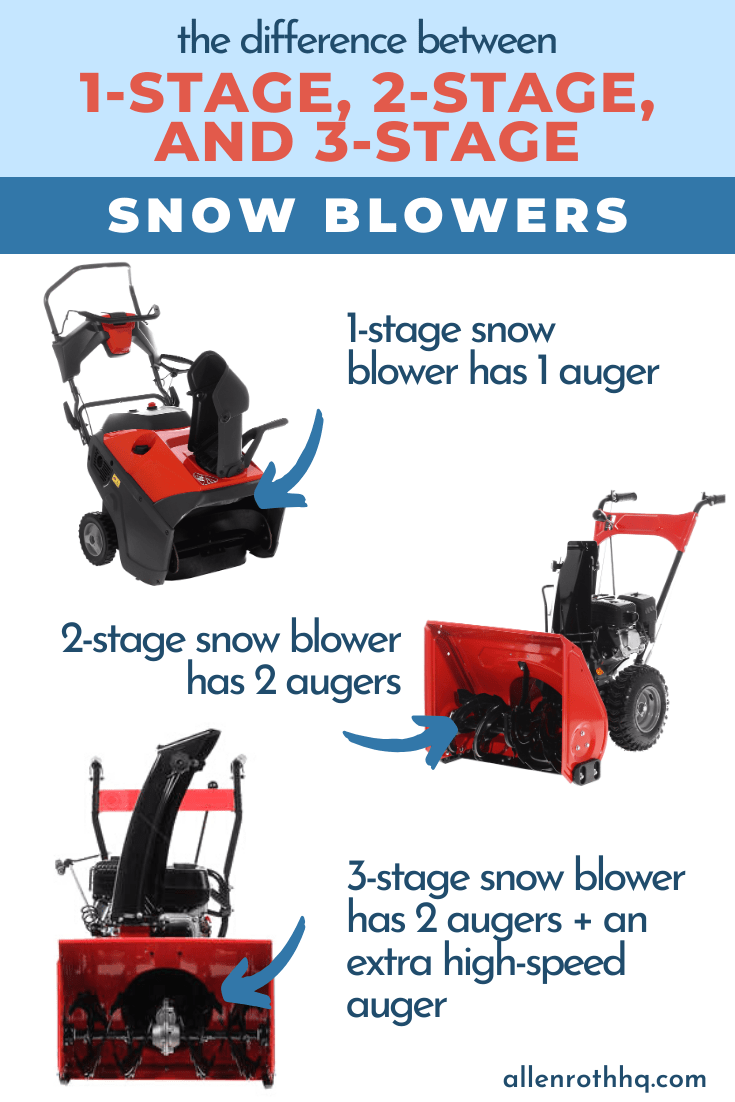 best snow blower different stages