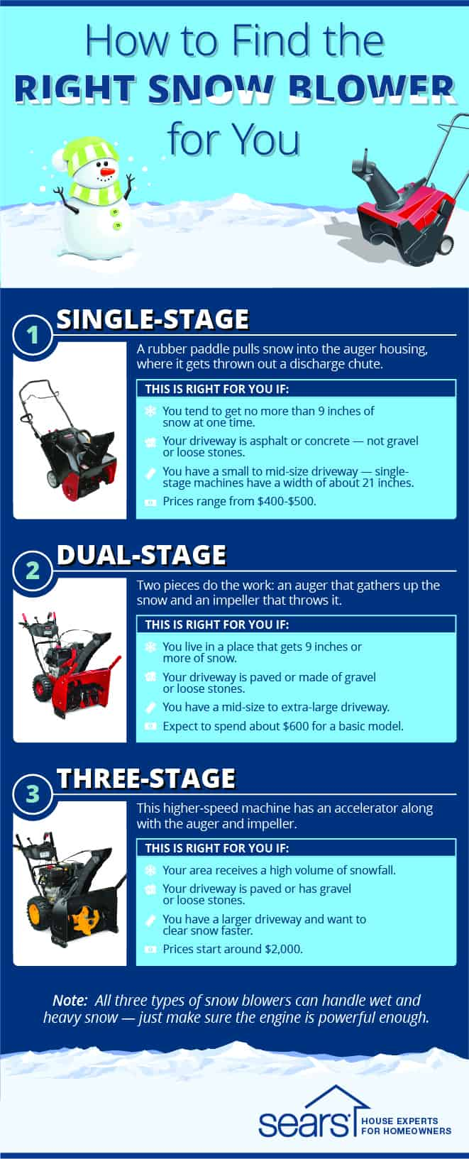 How to Find the Right Snow Blower for You Infographic