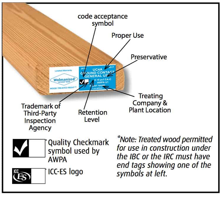 Explaining the label in a treated wood